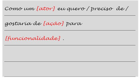 Figura 8: Exemplo de história de usuário escrita em cartão.